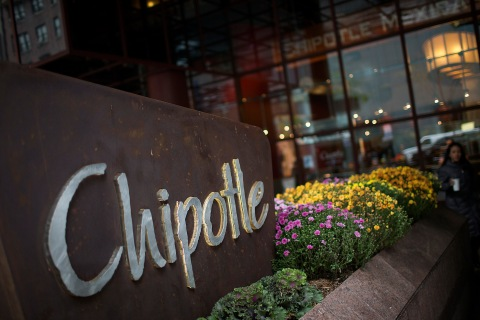 Inside A Chipotle Mexican Grill Inc. Store Ahead Of Earnings Figures