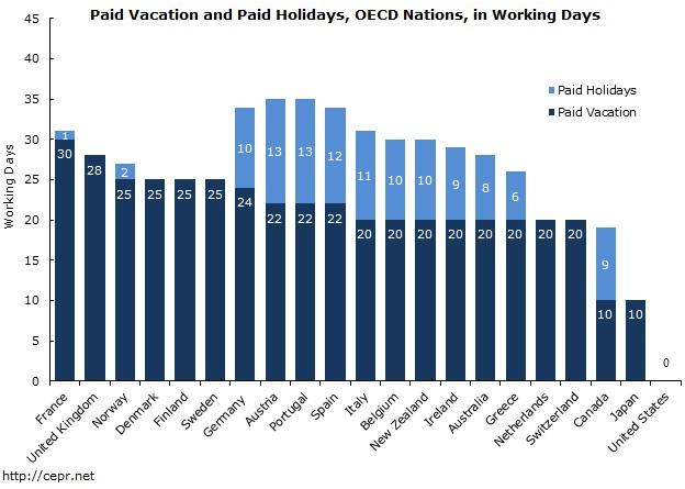 no-vacation-update-2013-05-fig1